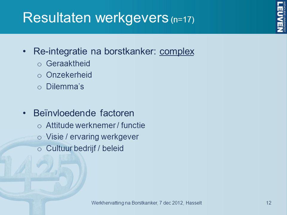 Resultaten werkgevers (n=17)