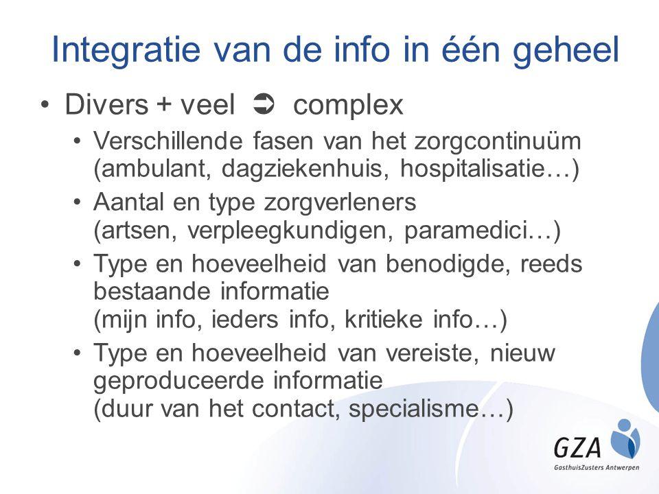 Integratie van de info in één geheel