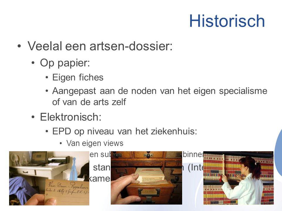 Historisch Veelal een artsen-dossier: Op papier: Elektronisch: