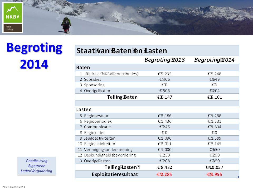 Begroting 2014 Goedkeuring Algemene LedenVergadering ALV 23 maart 2014