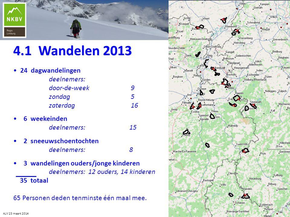 4.1 Wandelen 2013 24 dagwandelingen deelnemers: door-de-week 9