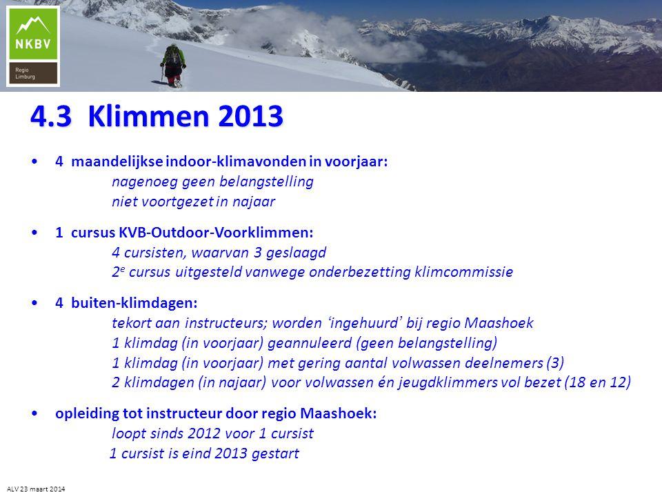 4.3 Klimmen 2013 4 maandelijkse indoor-klimavonden in voorjaar: