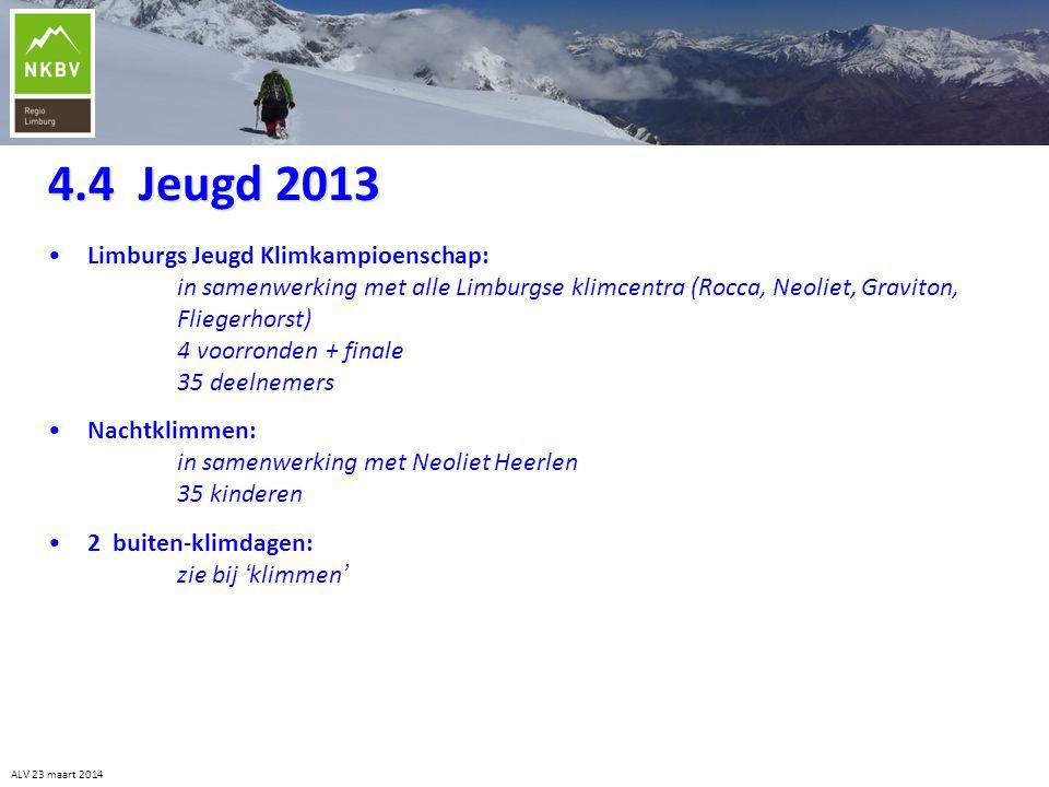 4.4 Jeugd 2013 Limburgs Jeugd Klimkampioenschap: