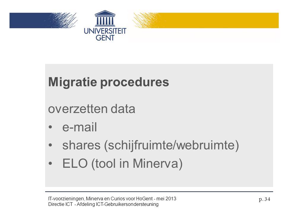 shares (schijfruimte/webruimte) ELO (tool in Minerva)