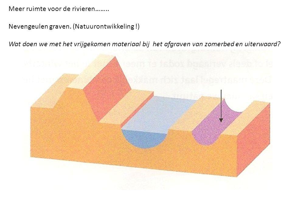 Maak een powerpointpresentatie voor havo ppt video online download - Ruimte van water kleine ruimte ...