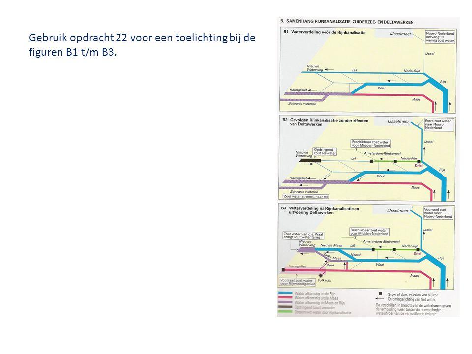 Gebruik opdracht 22 voor een toelichting bij de figuren B1 t/m B3.