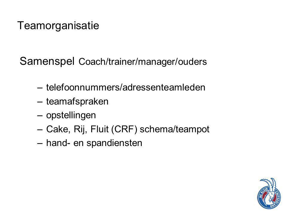 Samenspel Coach/trainer/manager/ouders
