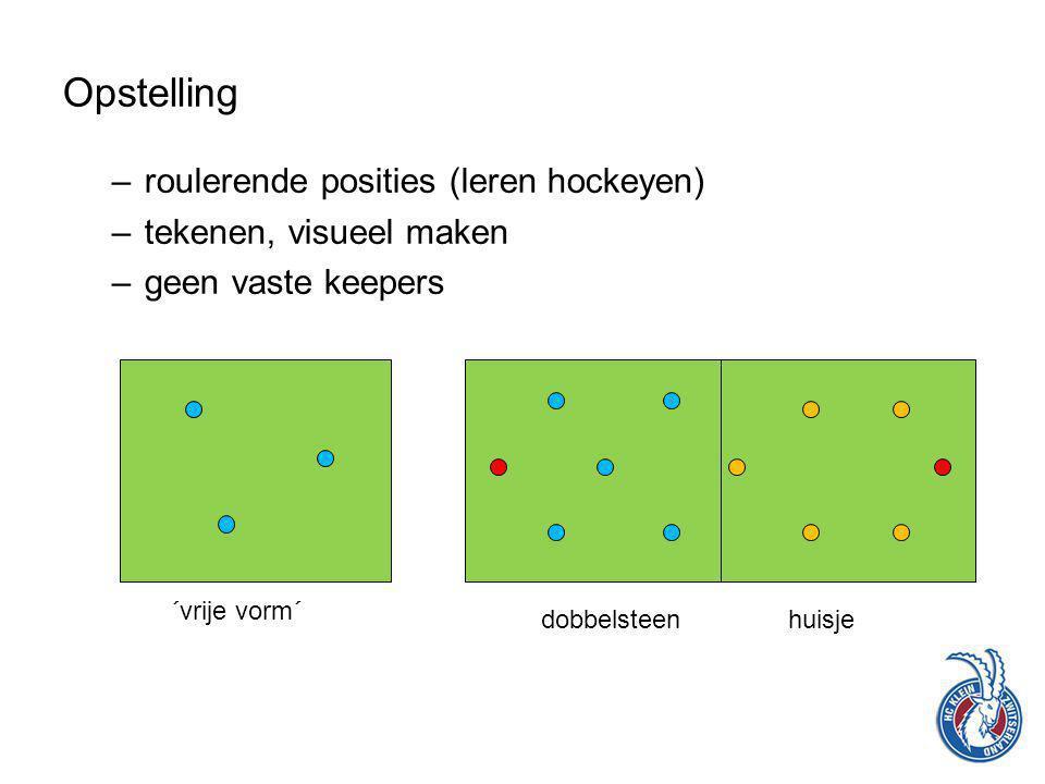 Opstelling roulerende posities (leren hockeyen) tekenen, visueel maken