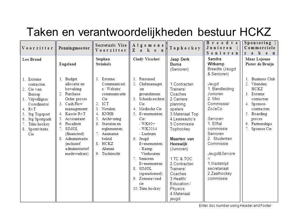Taken en verantwoordelijkheden bestuur HCKZ Juli 2013