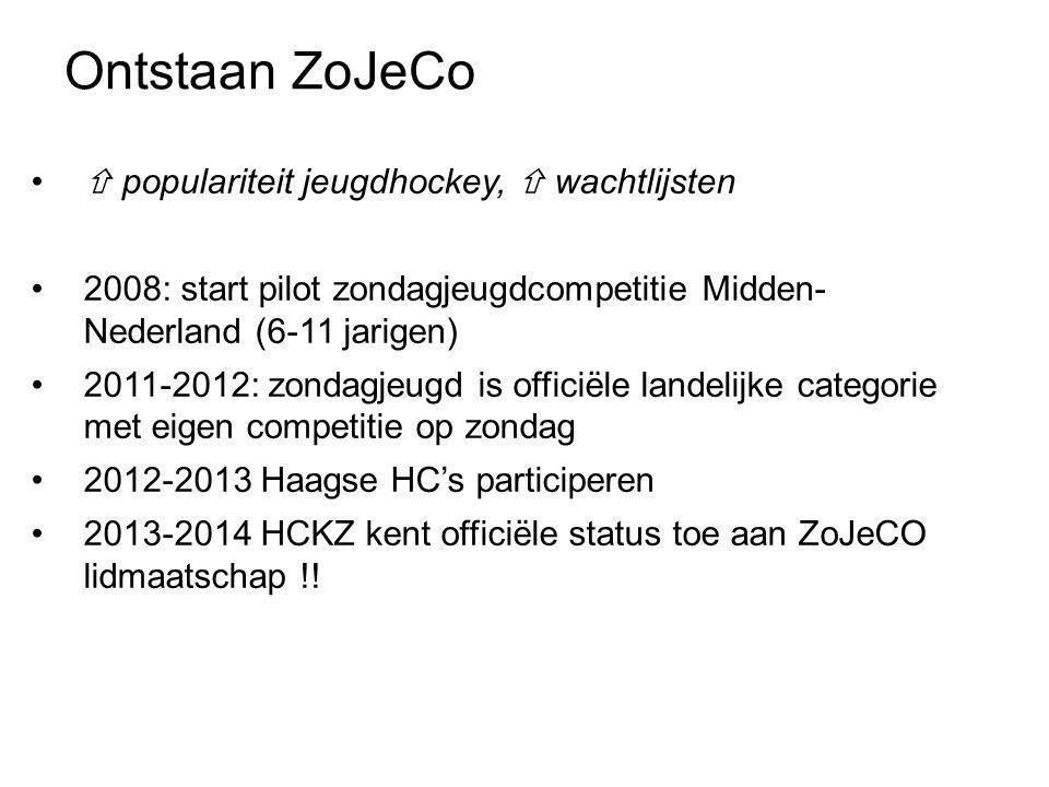 Ontstaan ZoJeCo  populariteit jeugdhockey,  wachtlijsten