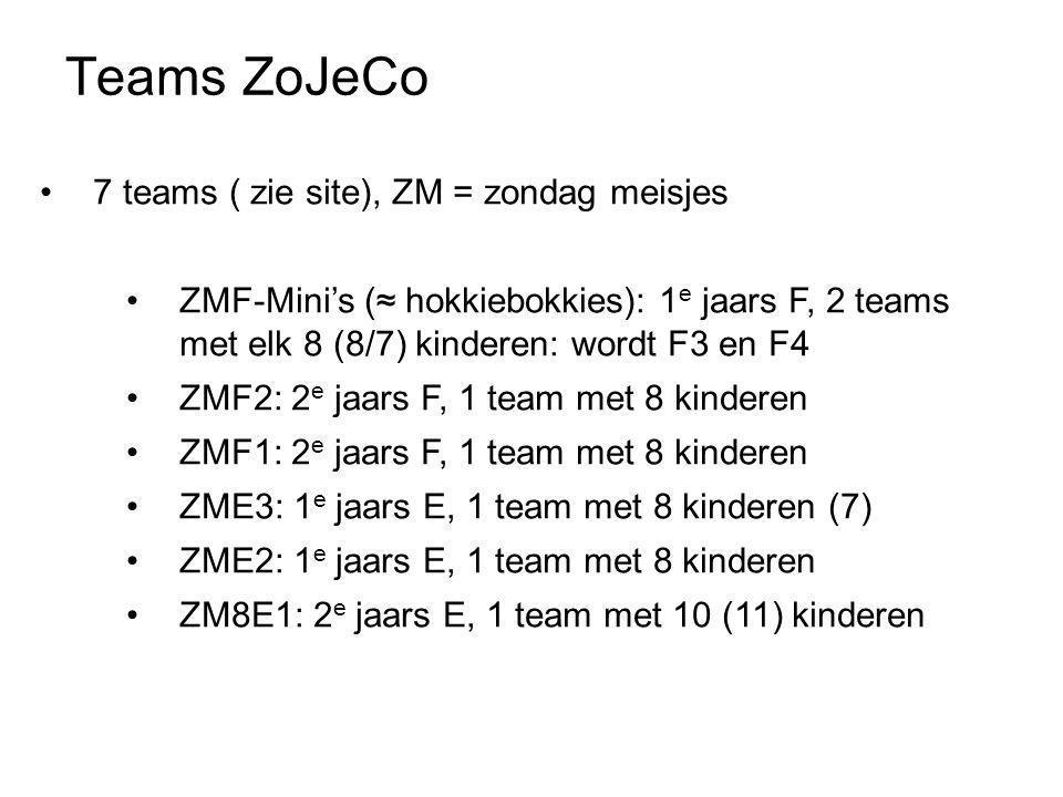 Teams ZoJeCo 7 teams ( zie site), ZM = zondag meisjes