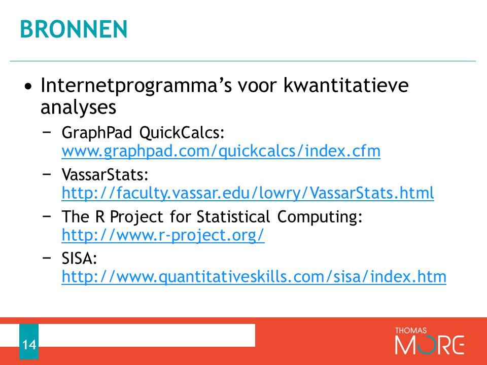 Bronnen Internetprogramma's voor kwantitatieve analyses