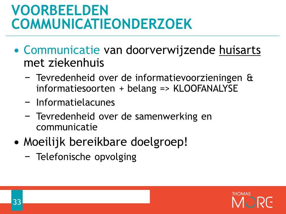 Voorbeelden communicatieonderzoek