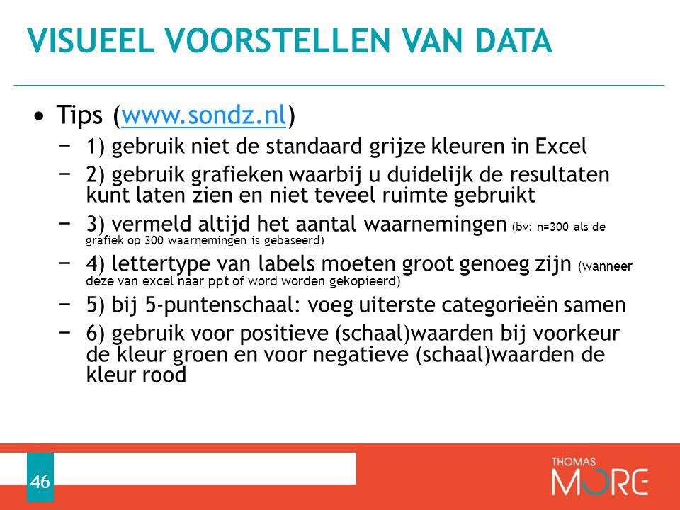 Visueel voorstellen van data