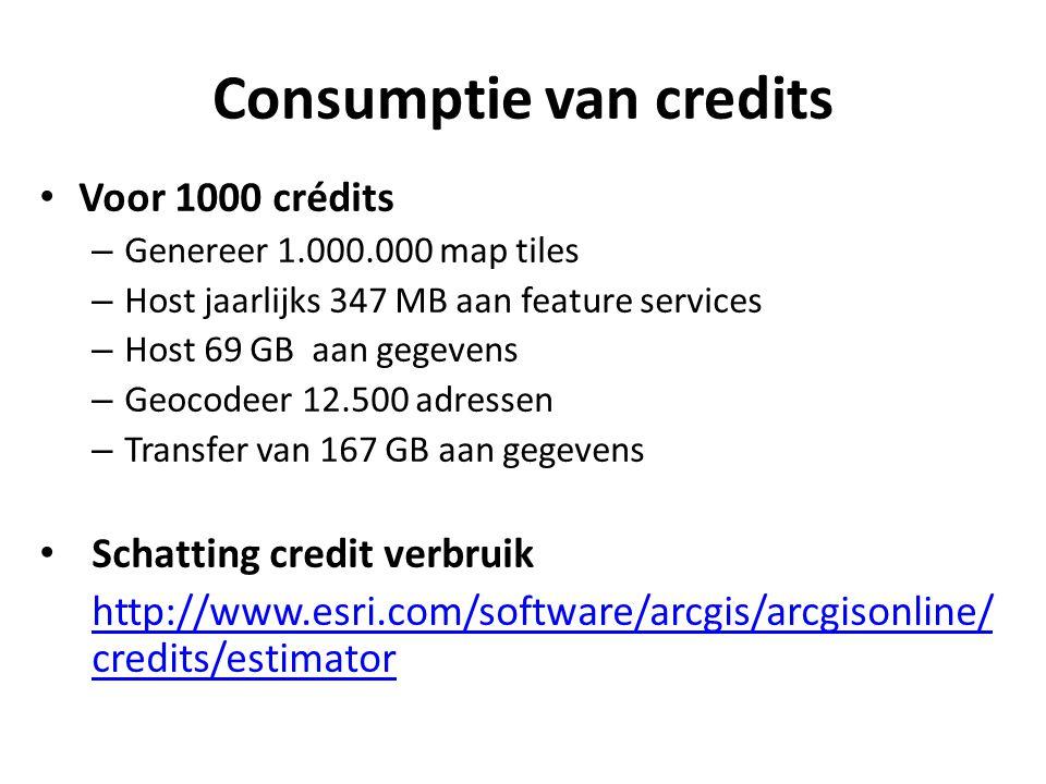 Consumptie van credits