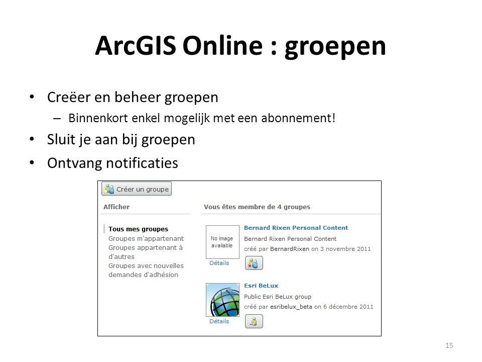 ArcGIS Online : groepen