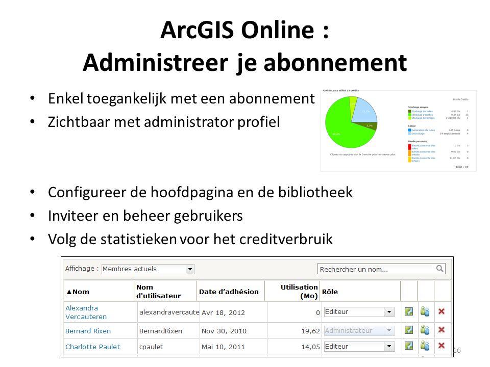 ArcGIS Online : Administreer je abonnement