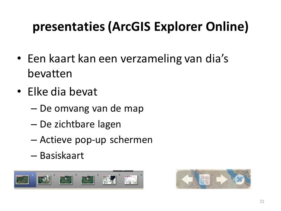 presentaties (ArcGIS Explorer Online)