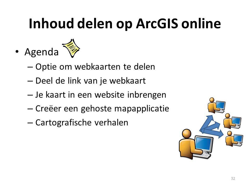 Inhoud delen op ArcGIS online