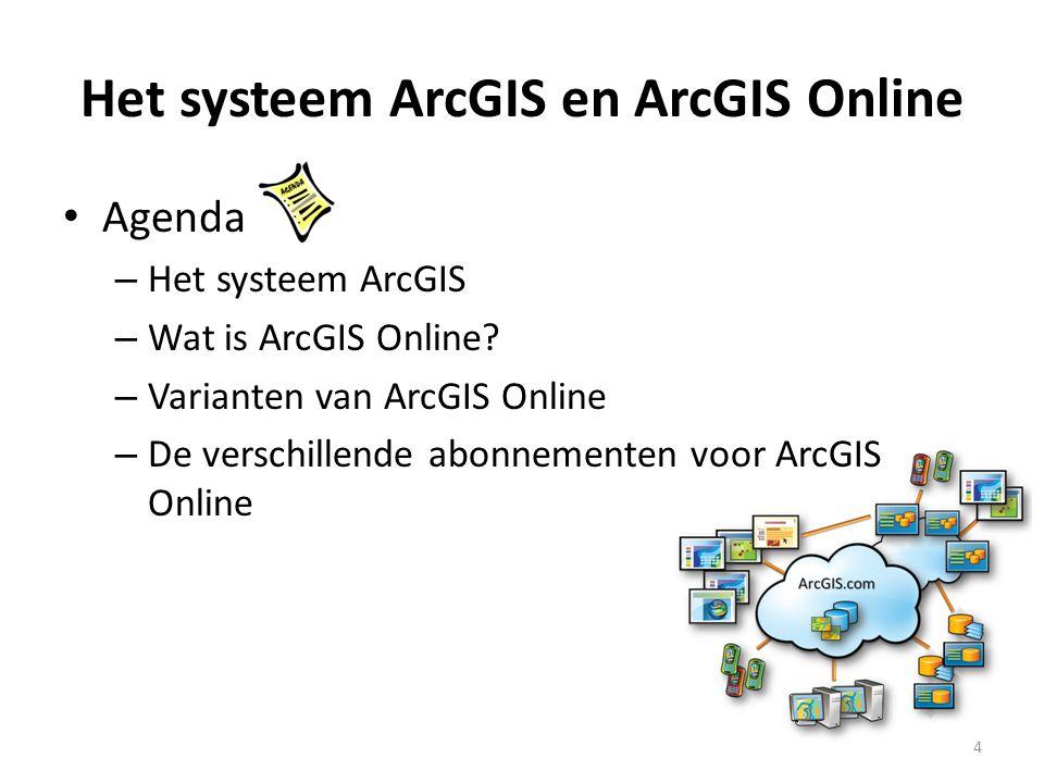 Het systeem ArcGIS en ArcGIS Online