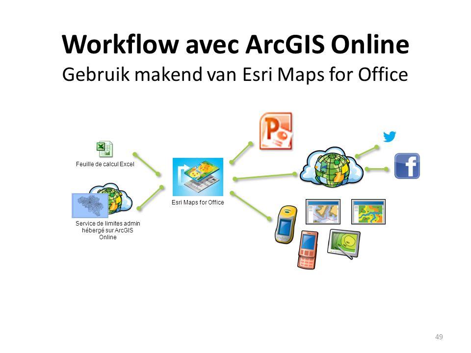 Workflow avec ArcGIS Online