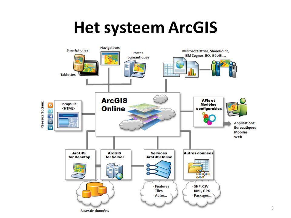 Het systeem ArcGIS