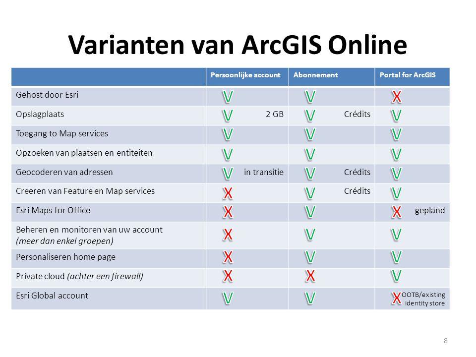 Varianten van ArcGIS Online