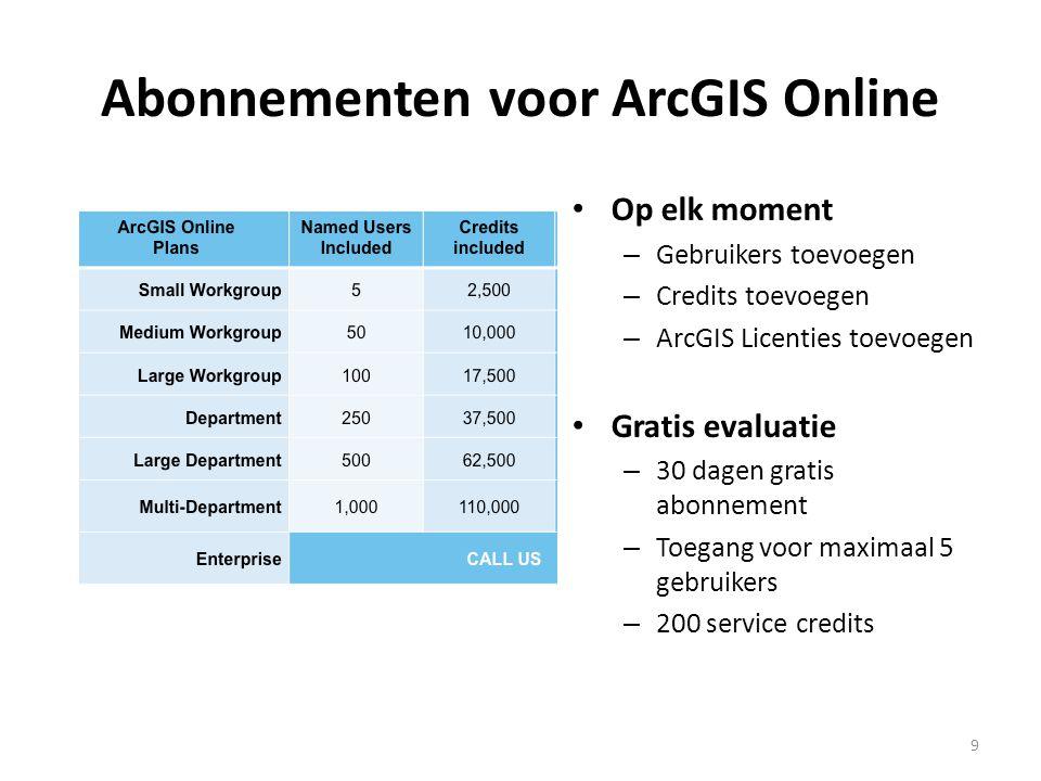 Abonnementen voor ArcGIS Online