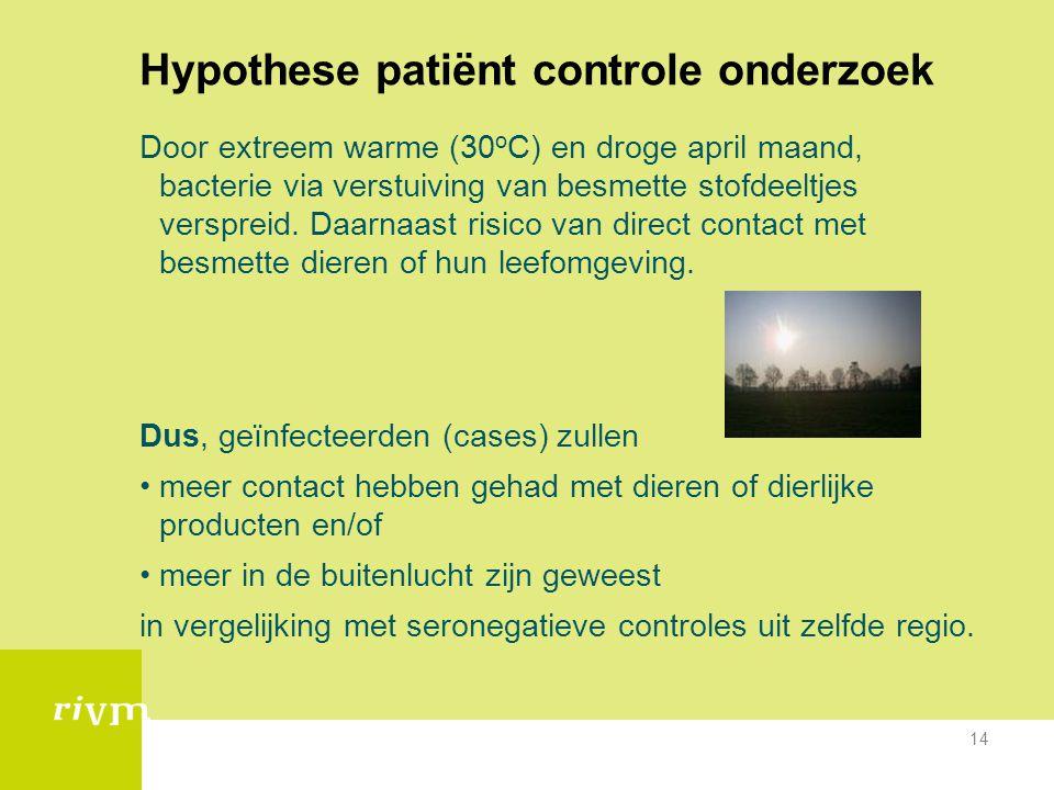 Hypothese patiënt controle onderzoek