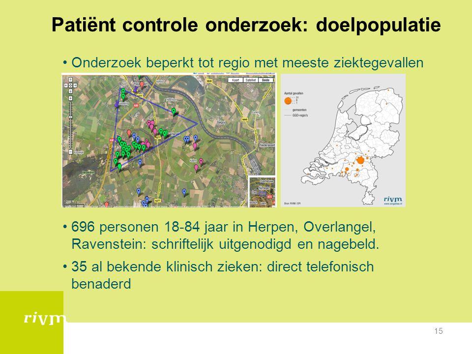 Patiënt controle onderzoek: doelpopulatie