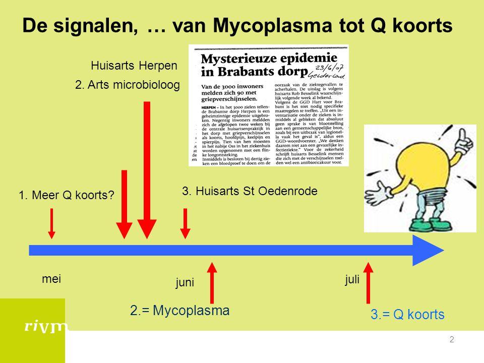 De signalen, … van Mycoplasma tot Q koorts