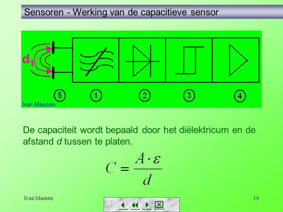 Sensoren - Werking van de capacitieve sensor