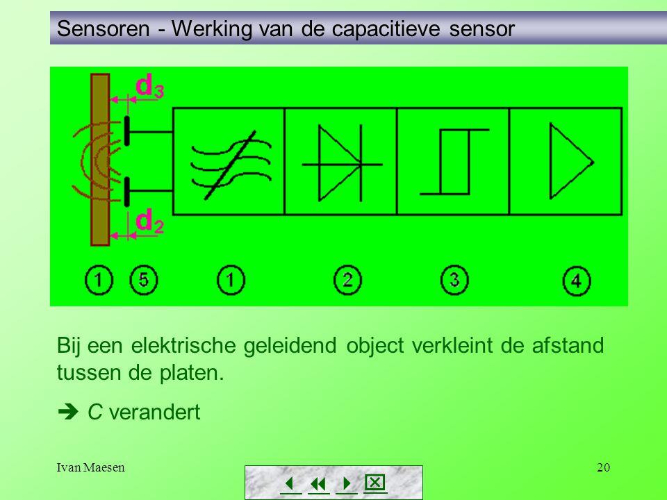Werking capacitieve sensor