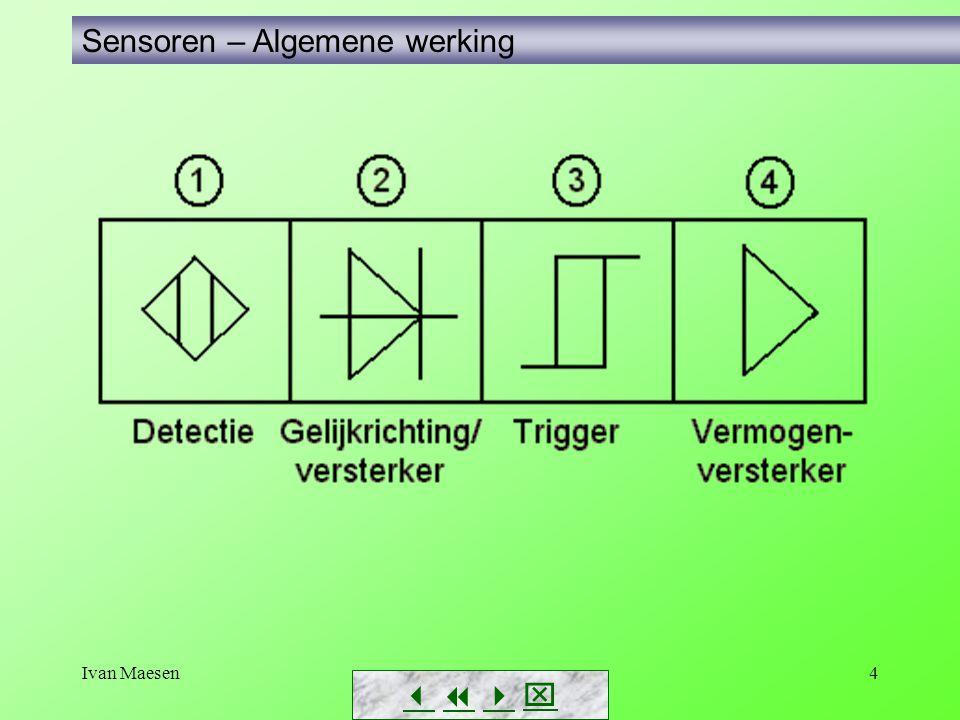 Sensoren – Algemene werking