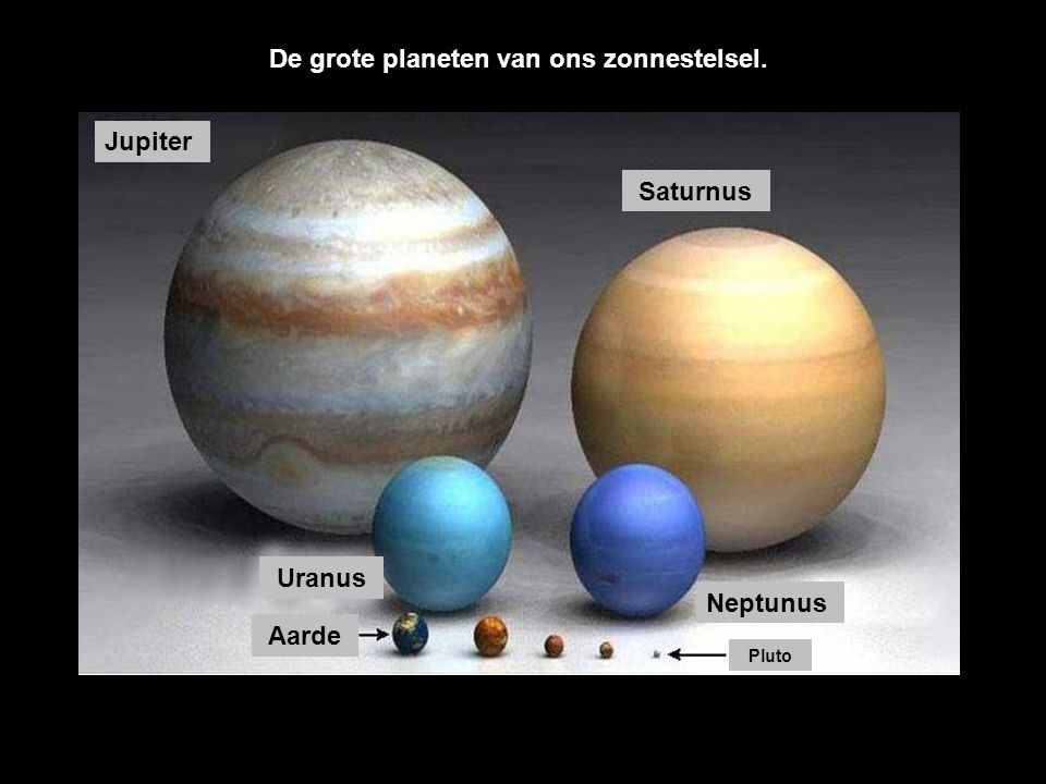 De grote planeten van ons zonnestelsel.