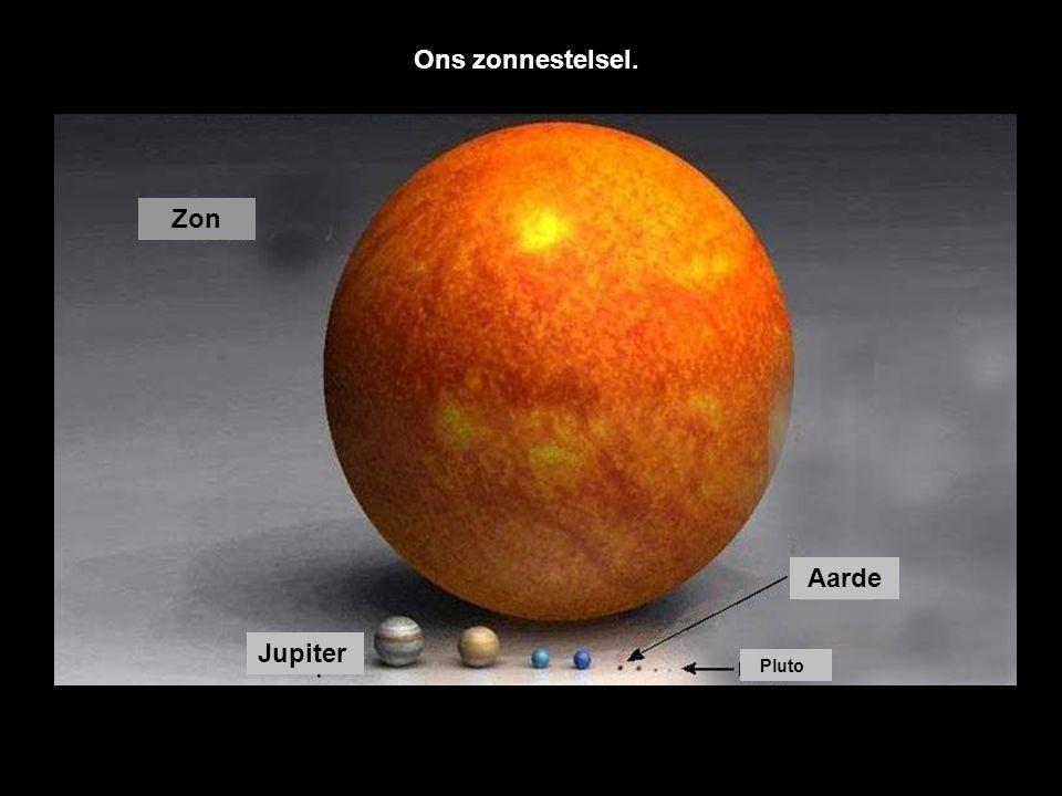Ons zonnestelsel. Zon Aarde