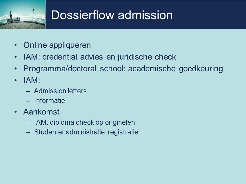 Dossierflow admission