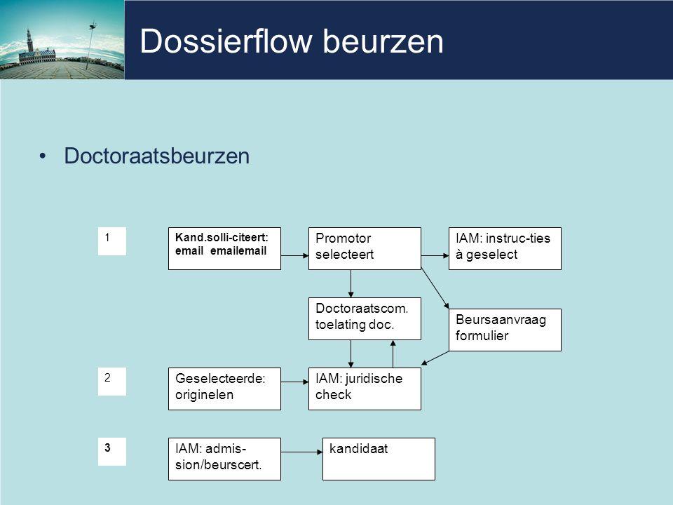 Dossierflow beurzen Doctoraatsbeurzen Promotor selecteert