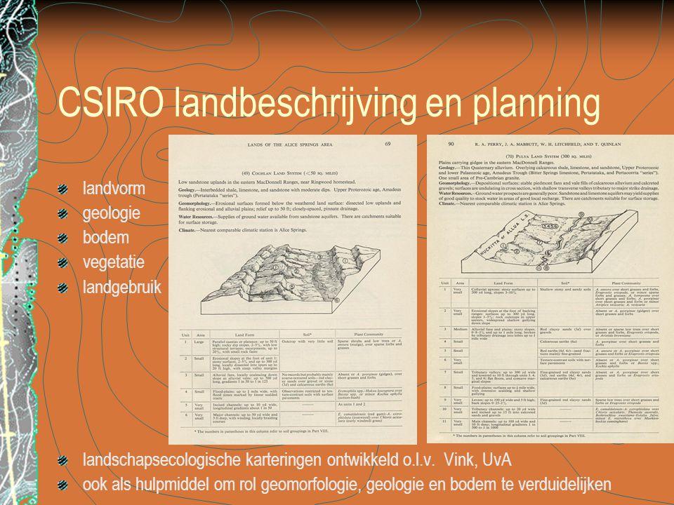 CSIRO landbeschrijving en planning