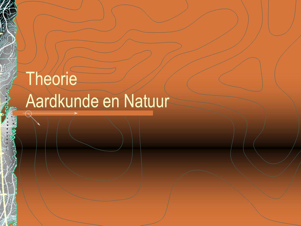 Theorie Aardkunde en Natuur