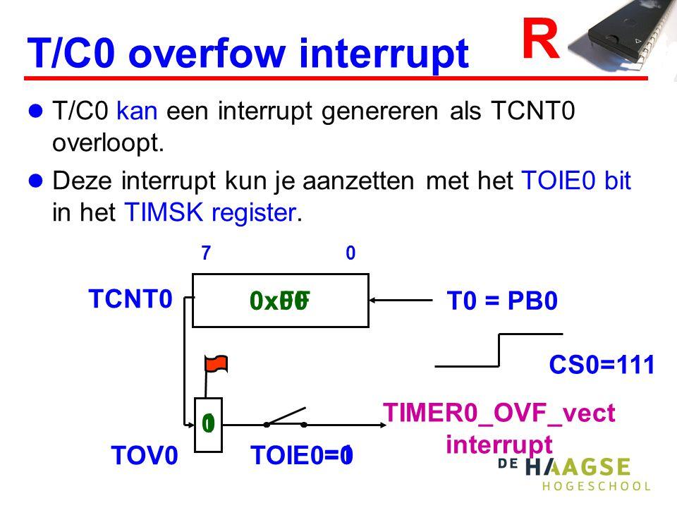 TIMER0_OVF_vect interrupt