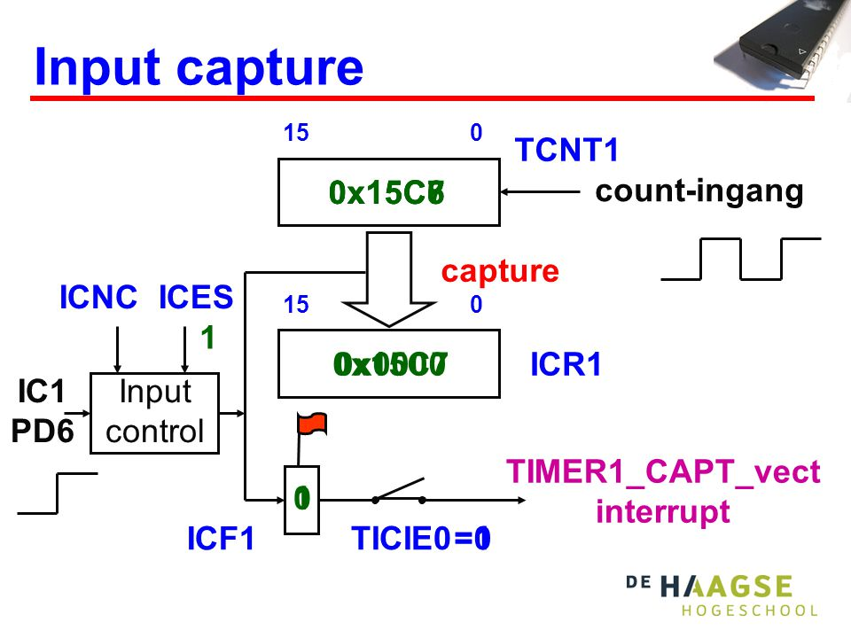 TIMER1_CAPT_vect interrupt