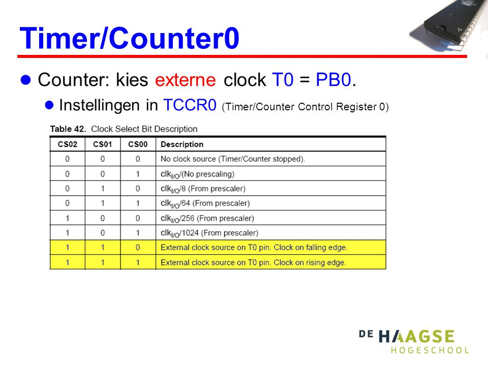 Timer/Counter0 Counter: kies externe clock T0 = PB0.