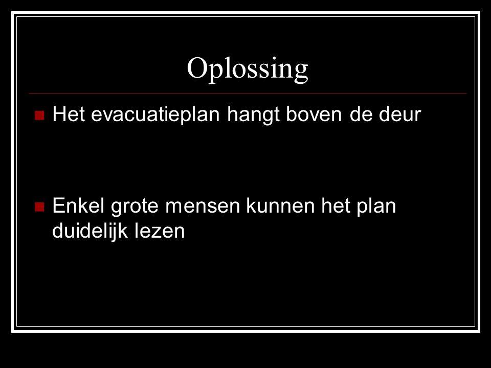 Oplossing Het evacuatieplan hangt boven de deur