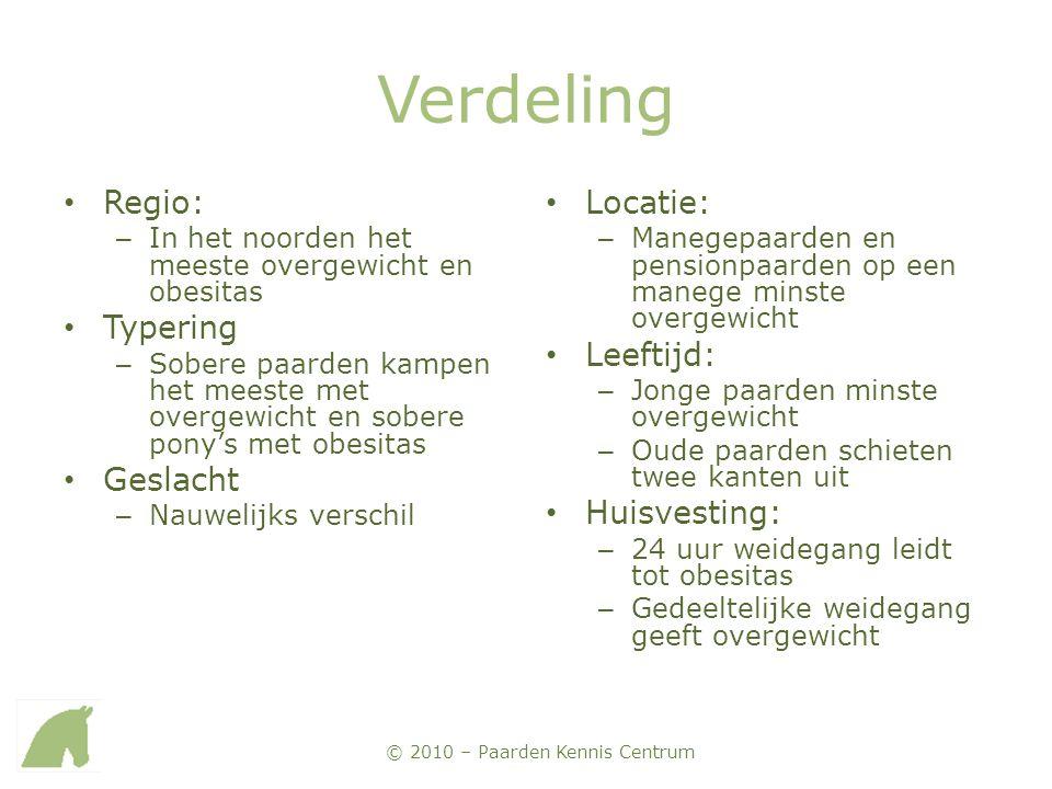 Verdeling Regio: Typering Geslacht Locatie: Leeftijd: Huisvesting: