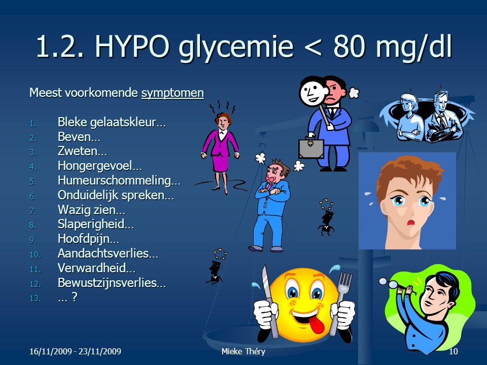 1.2. HYPO glycemie < 80 mg/dl