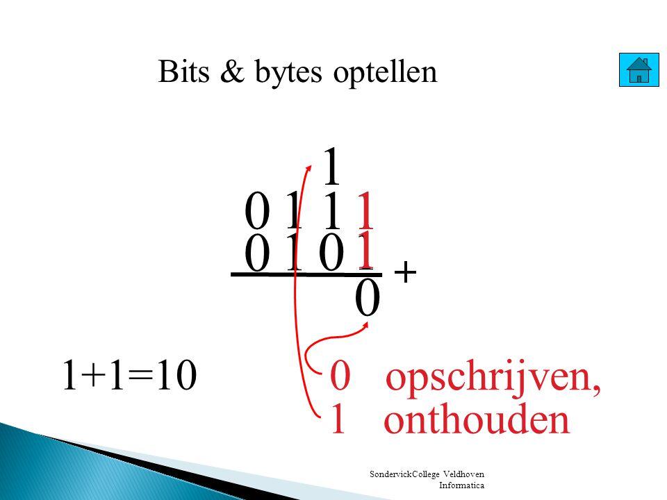 1 1 1 1 1 1 1+1=10 0 opschrijven, 1 onthouden Bits & bytes optellen