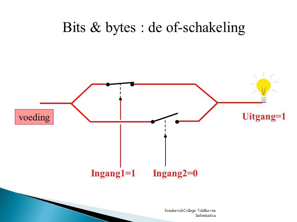 Bits & bytes : de of-schakeling