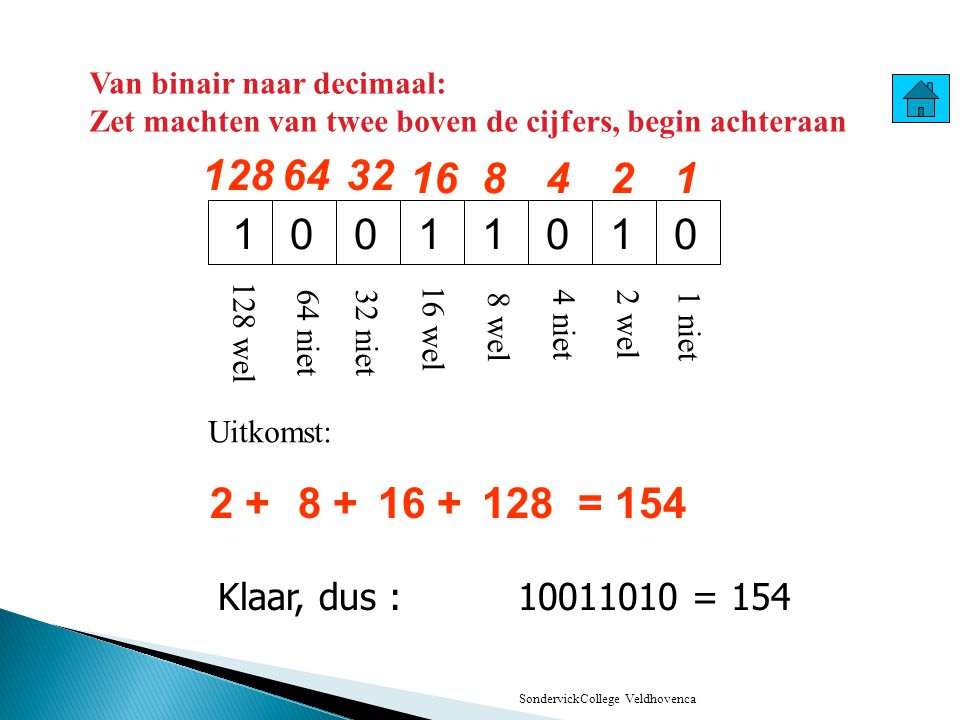 Van binair naar decimaal: