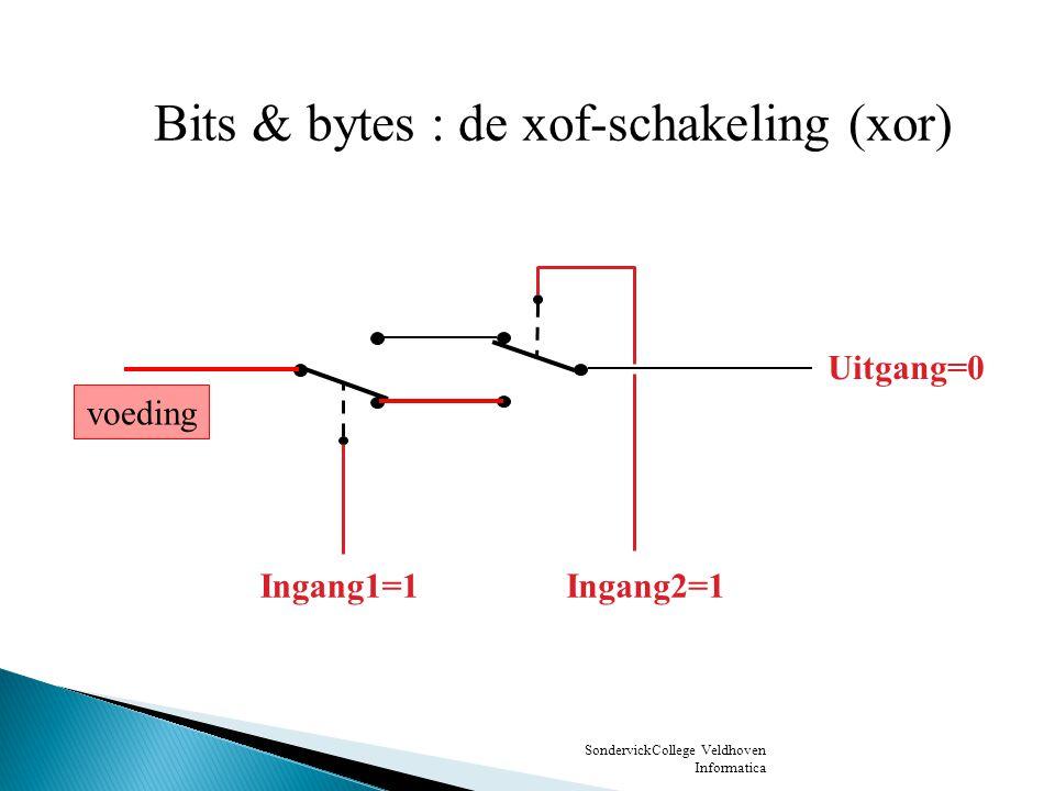 Bits & bytes : de xof-schakeling (xor)